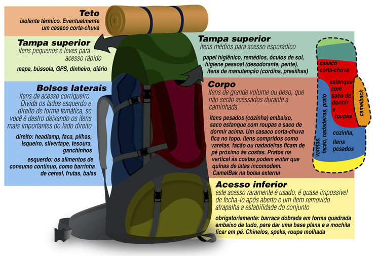 Infográfico build 02 (deuter).cdr