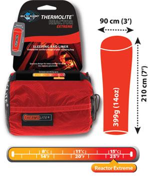 Thermolite-Liner-lrg