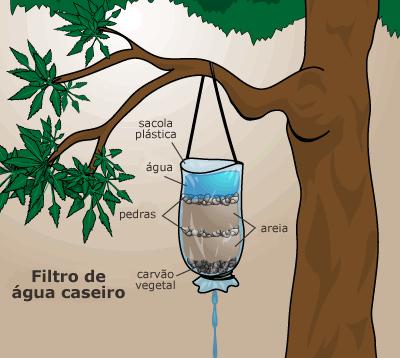 get-water-5